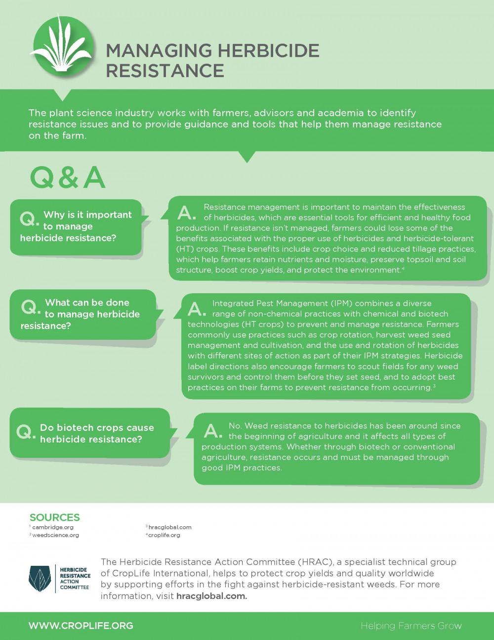 Managing Herbicide resistance